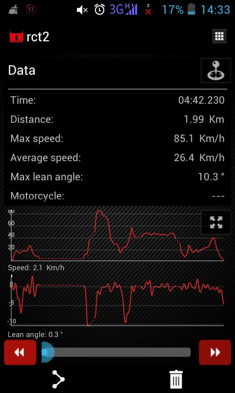 Hasih DIablo super biker